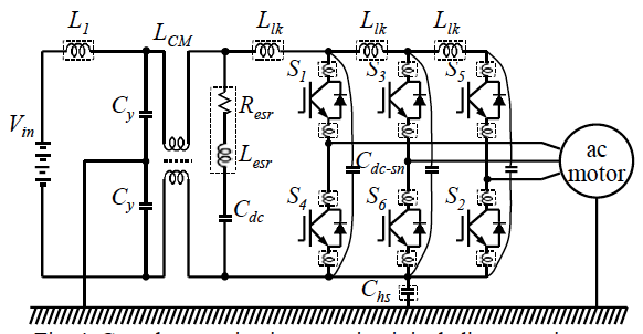dc bus capacitor for drive inverters