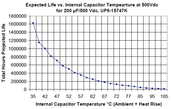 DC Bus Capacitor for Drive Inverters - ECIdc bus