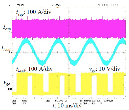 Experimental inverter output and dc bus capacitor currents