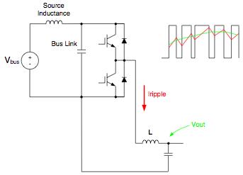 Single Phase Voltage Inverter Leg