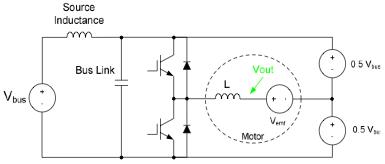 Single Motor Drive Inverter Phase Leg